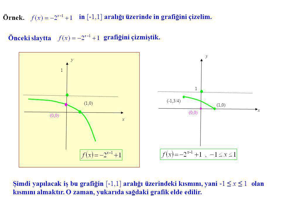 in [-1,1] aralığı üzerinde in grafiğini çizelim.